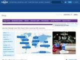 Lonely Planet Coupon Codes